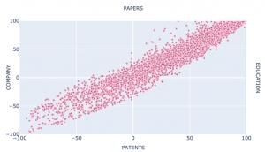 ResearchFlow: Understanding the Knowledge Flow between Academia and Industry