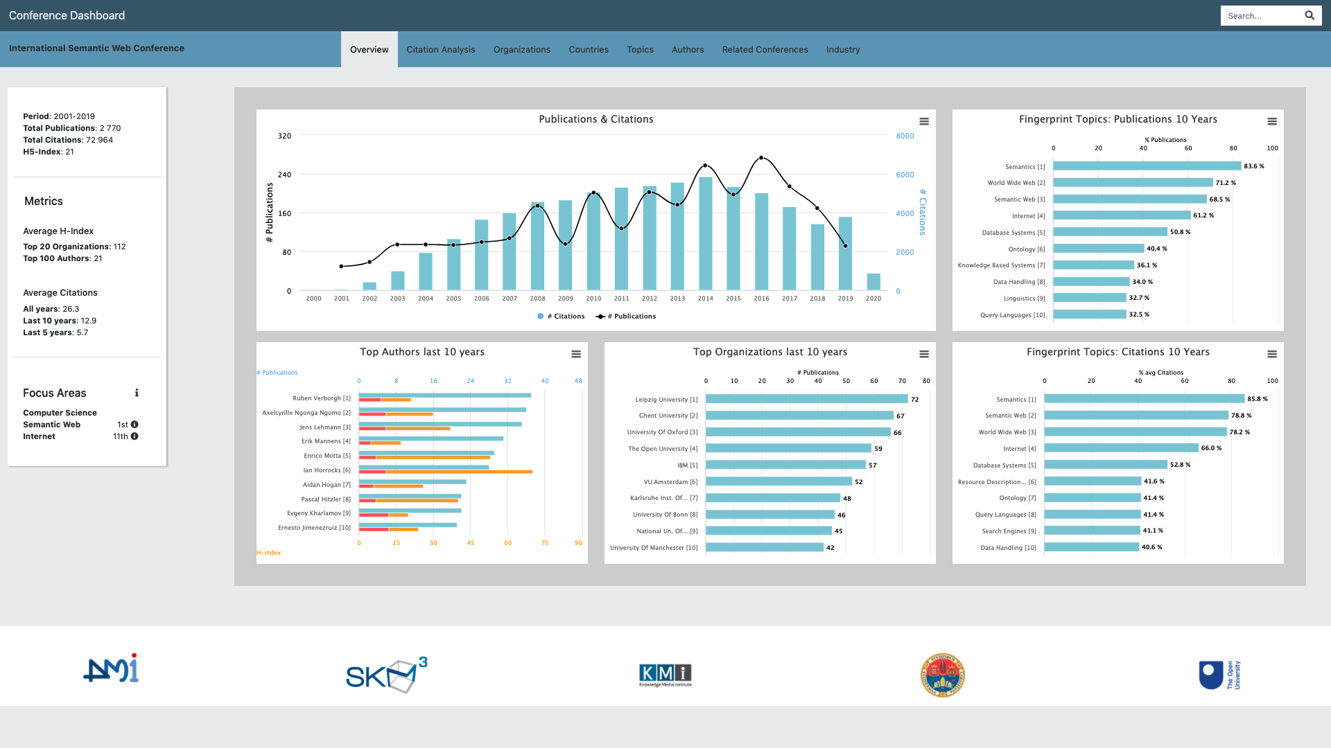 The Conference Dashboard